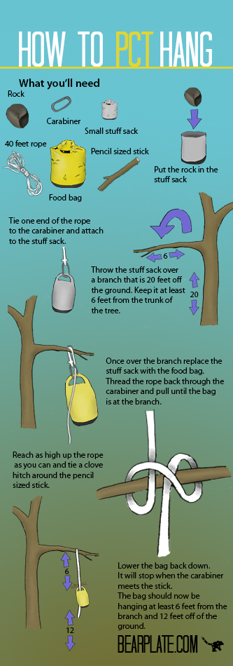 How to hang a bear bag with the PCT method. Keep your food safe while you're backpacking. #backpacking #bear #pct #backpacking #food #camping